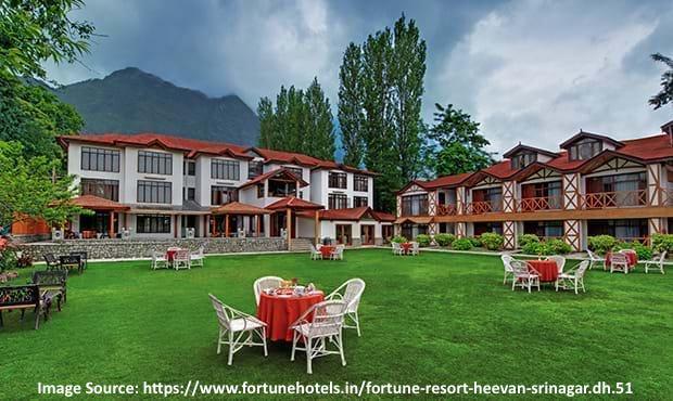 Fortune Resort Heevan